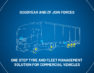 GOODYEAR i ZF: Kompleksowe wsparcie w zakresie opon i zarządzania flotą ciężarówek